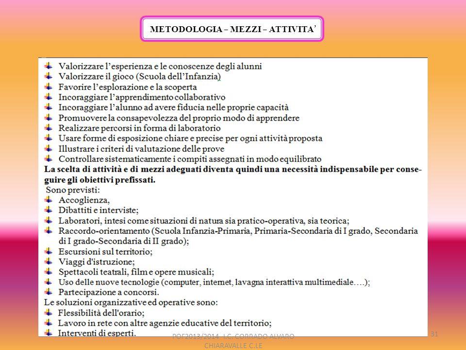 METODOLOGIA – MEZZI – ATTIVITA POF2013/2014 I.C. CORRADO ALVARO CHIARAVALLE C.LE 31