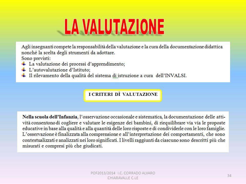 I CRITERI DÌ VALUTAZIONE POF2013/2014 I.C. CORRADO ALVARO CHIARAVALLE C.LE 34