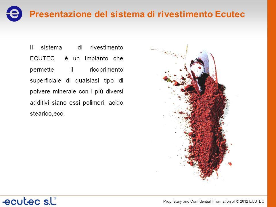 Proprietary and Confidential Information of © 2012 ECUTEC Il sistema di rivestimento ECUTEC è un impianto che permette il ricoprimento superficiale di qualsiasi tipo di polvere minerale con i più diversi additivi siano essi polimeri, acido stearico,ecc.