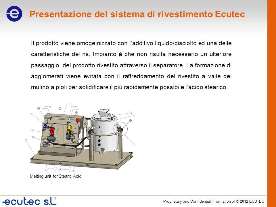 Proprietary and Confidential Information of © 2012 ECUTEC Il prodotto viene omogeinizzato con ladditivo liquido/disciolto ed una delle caratteristiche del ns.