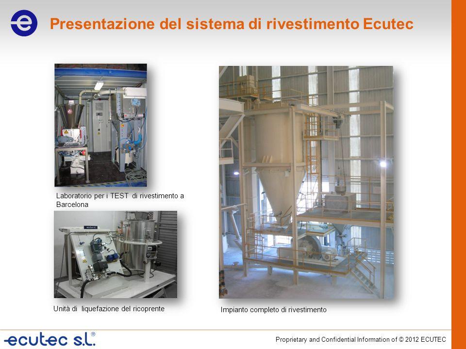 Proprietary and Confidential Information of © 2012 ECUTEC Unità di liquefazione del ricoprente Impianto completo di rivestimento Laboratorio per i TEST di rivestimento a Barcelona Presentazione del sistema di rivestimento Ecutec