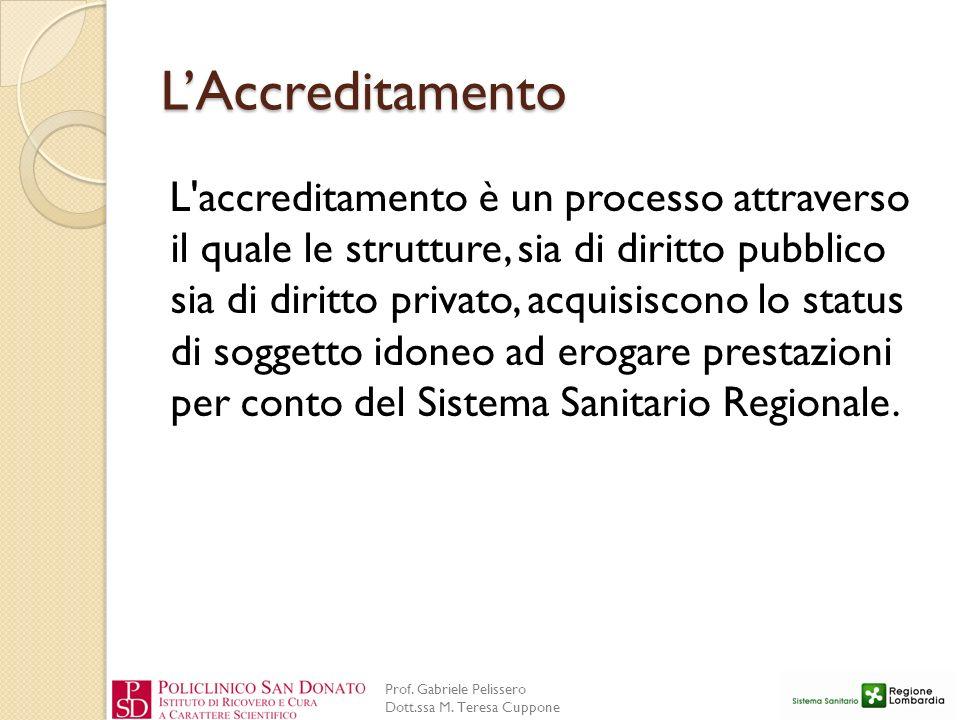 Prof. Gabriele Pelissero Dott.ssa M. Teresa Cuppone LAccreditamento L'accreditamento è un processo attraverso il quale le strutture, sia di diritto pu