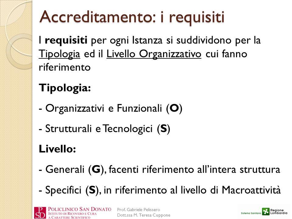 Prof. Gabriele Pelissero Dott.ssa M. Teresa Cuppone Accreditamento: i requisiti I requisiti per ogni Istanza si suddividono per la Tipologia ed il Liv