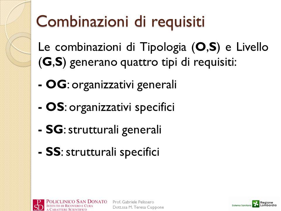 Prof. Gabriele Pelissero Dott.ssa M. Teresa Cuppone Combinazioni di requisiti Le combinazioni di Tipologia (O,S) e Livello (G,S) generano quattro tipi