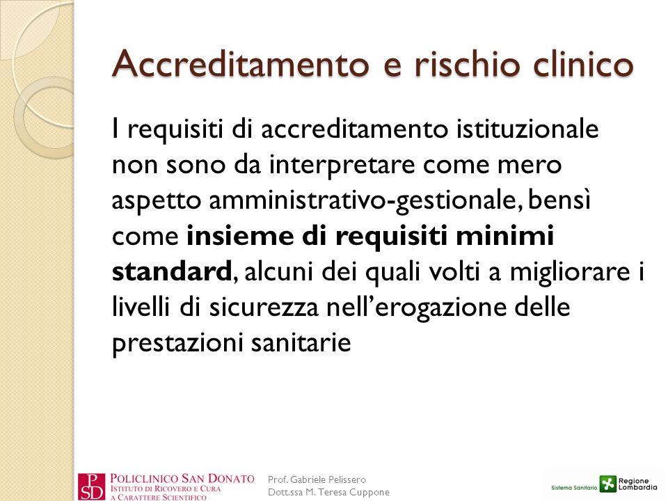 Prof. Gabriele Pelissero Dott.ssa M. Teresa Cuppone Accreditamento e rischio clinico I requisiti di accreditamento istituzionale non sono da interpret