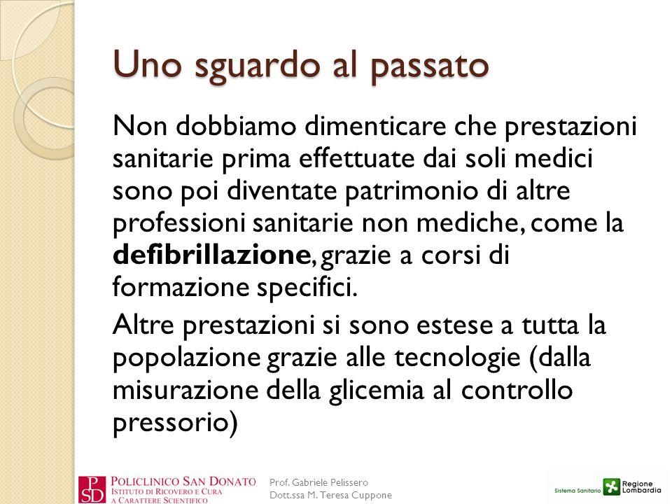 Prof. Gabriele Pelissero Dott.ssa M. Teresa Cuppone Uno sguardo al passato Non dobbiamo dimenticare che prestazioni sanitarie prima effettuate dai sol