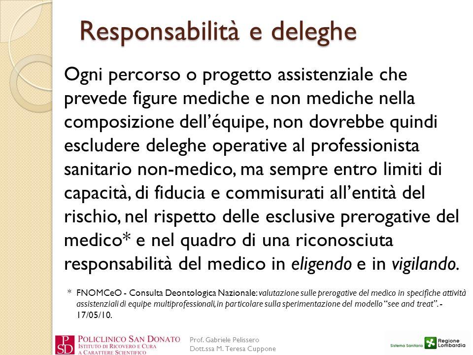 Prof. Gabriele Pelissero Dott.ssa M. Teresa Cuppone Responsabilità e deleghe Ogni percorso o progetto assistenziale che prevede figure mediche e non m