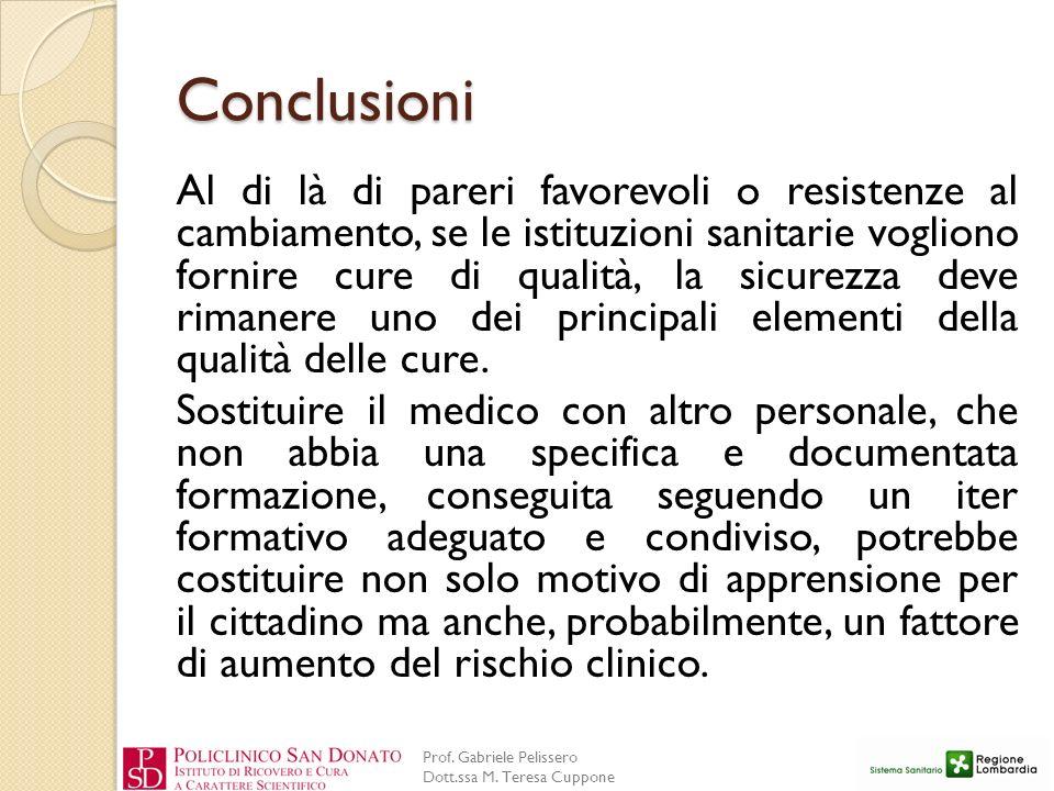 Prof. Gabriele Pelissero Dott.ssa M. Teresa Cuppone Conclusioni Al di là di pareri favorevoli o resistenze al cambiamento, se le istituzioni sanitarie