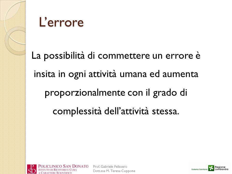 Prof. Gabriele Pelissero Dott.ssa M. Teresa Cuppone Lerrore La possibilità di commettere un errore è insita in ogni attività umana ed aumenta proporzi