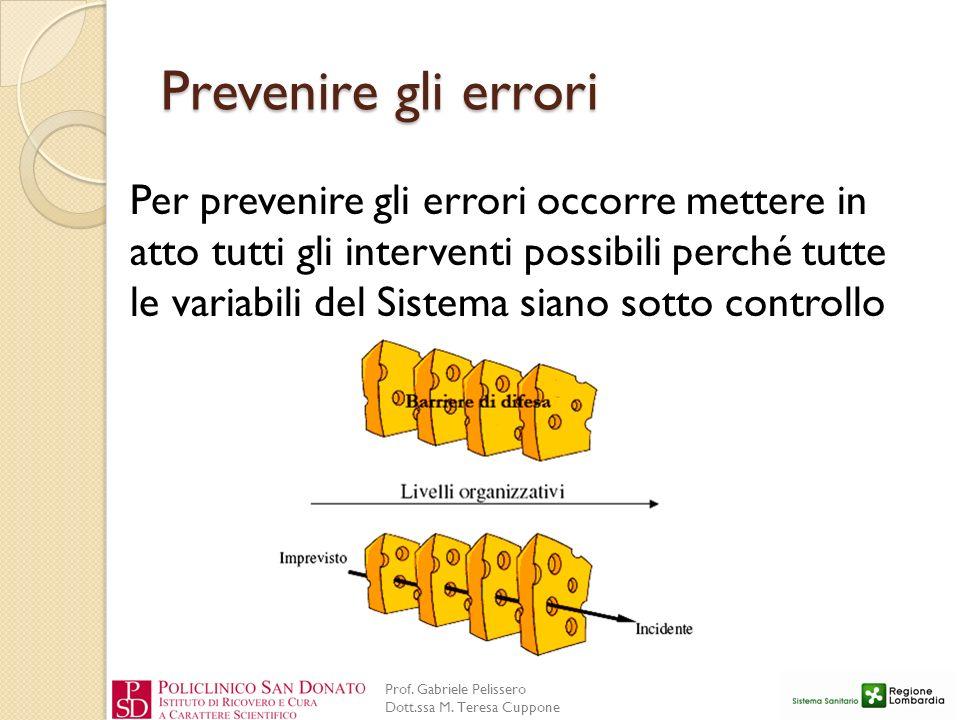 Prof. Gabriele Pelissero Dott.ssa M. Teresa Cuppone Prevenire gli errori Per prevenire gli errori occorre mettere in atto tutti gli interventi possibi