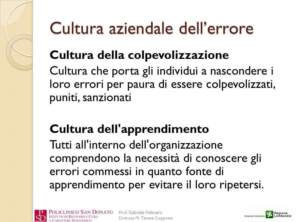 Prof. Gabriele Pelissero Dott.ssa M. Teresa Cuppone Cultura aziendale dellerrore Cultura della colpevolizzazione Cultura che porta gli individui a nas