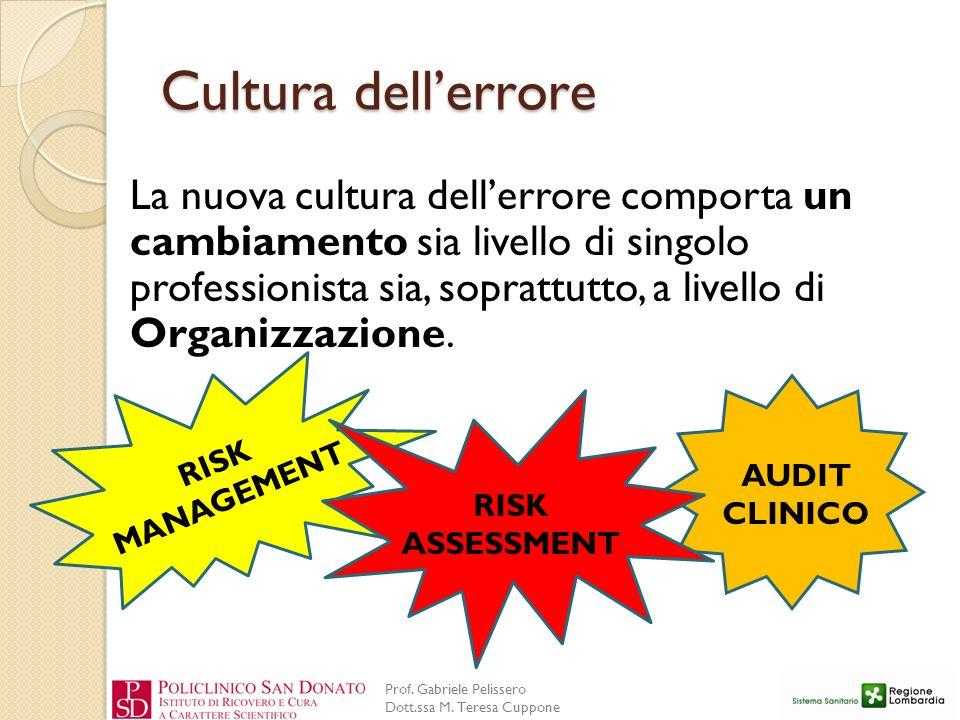 Prof. Gabriele Pelissero Dott.ssa M. Teresa Cuppone Cultura dellerrore La nuova cultura dellerrore comporta un cambiamento sia livello di singolo prof