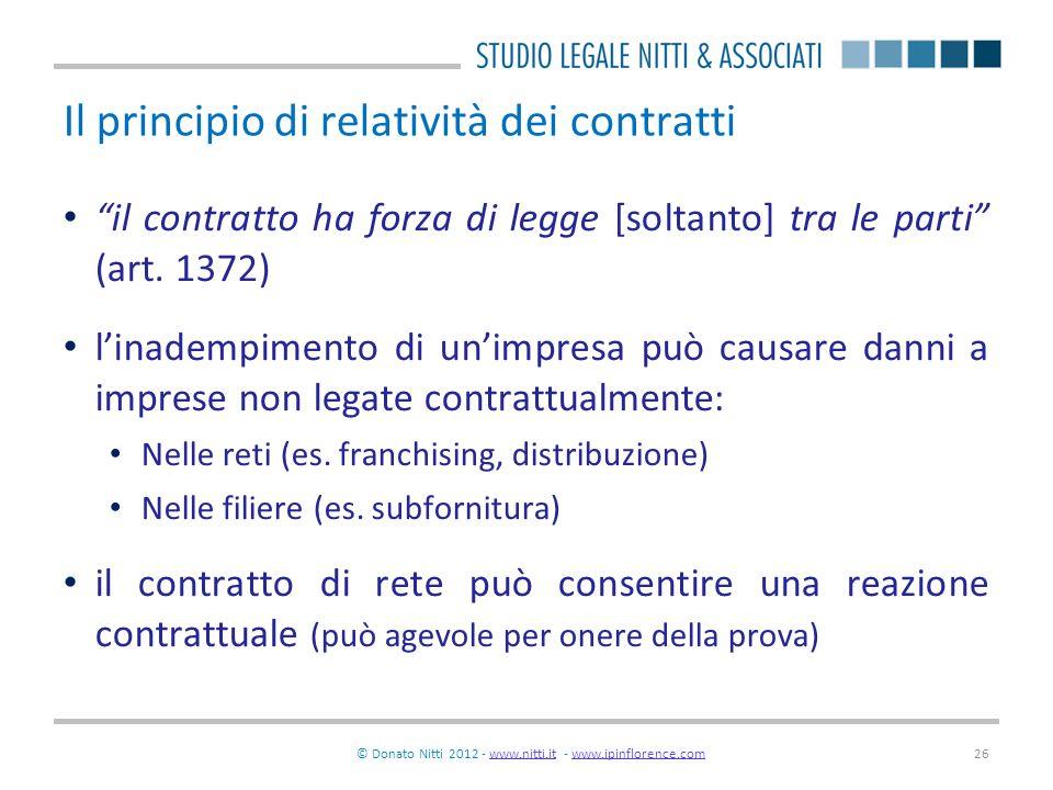 © Donato Nitti 2012 - www.nitti.it - www.ipinflorence.comwww.nitti.itwww.ipinflorence.com26 Il principio di relatività dei contratti il contratto ha f