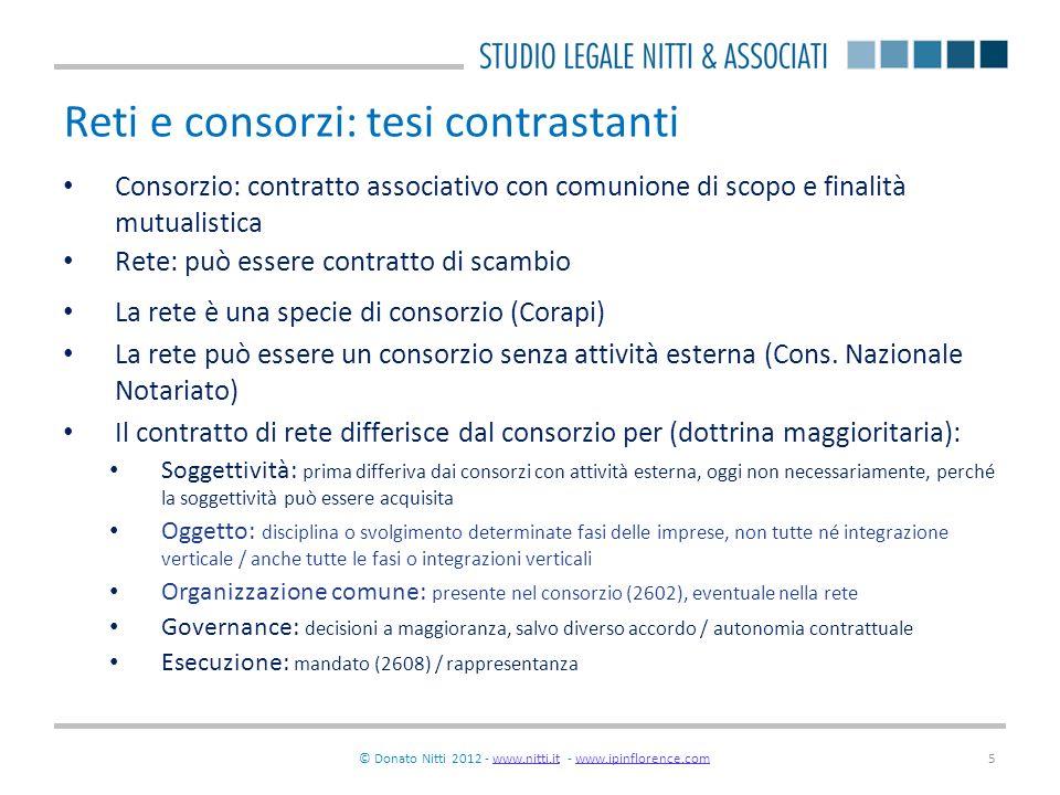 © Donato Nitti 2012 - www.nitti.it - www.ipinflorence.comwww.nitti.itwww.ipinflorence.com5 Reti e consorzi: tesi contrastanti Consorzio: contratto ass
