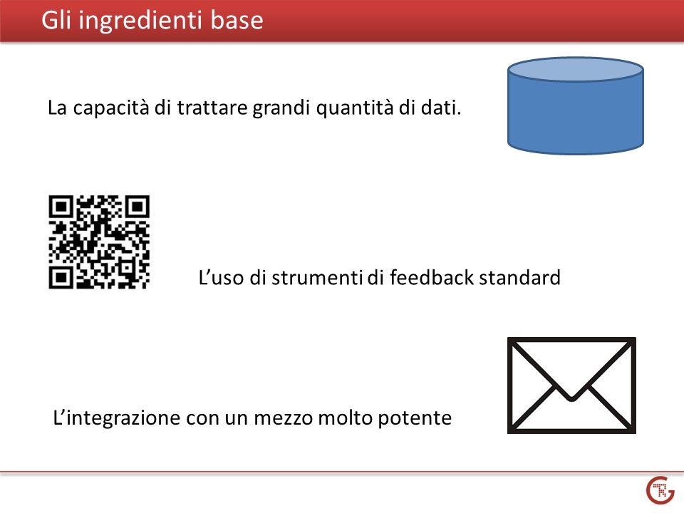 Gli ingredienti base La capacità di trattare grandi quantità di dati.