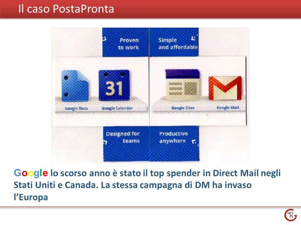 Il caso PostaPronta Google lo scorso anno è stato il top spender in Direct Mail negli Stati Uniti e Canada.