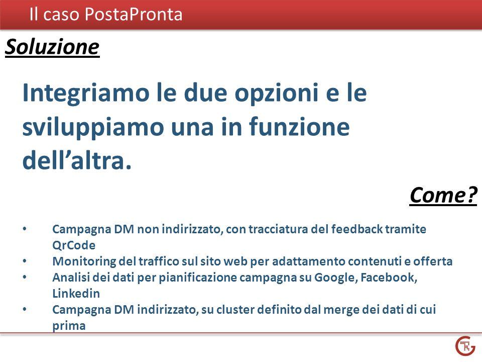 Il caso PostaPronta Integriamo le due opzioni e le sviluppiamo una in funzione dellaltra.
