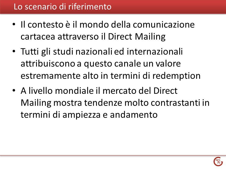 Lo scenario di riferimento Il contesto è il mondo della comunicazione cartacea attraverso il Direct Mailing Tutti gli studi nazionali ed internazionali attribuiscono a questo canale un valore estremamente alto in termini di redemption A livello mondiale il mercato del Direct Mailing mostra tendenze molto contrastanti in termini di ampiezza e andamento