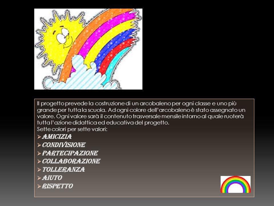 Larcobaleno rappresenta la scuola e tutti noi che ne facciamo parte, ecco perché è stato assegnato un colore/valore a tutto il personale che opera nella scuola: alunni, docenti, collaboratori e persino la Dirigente.
