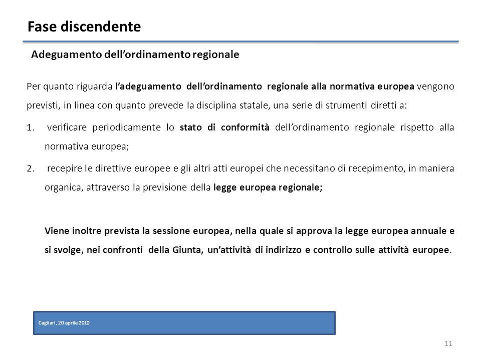 Fase discendente Per quanto riguarda ladeguamento dellordinamento regionale alla normativa europea vengono previsti, in linea con quanto prevede la disciplina statale, una serie di strumenti diretti a: 1.