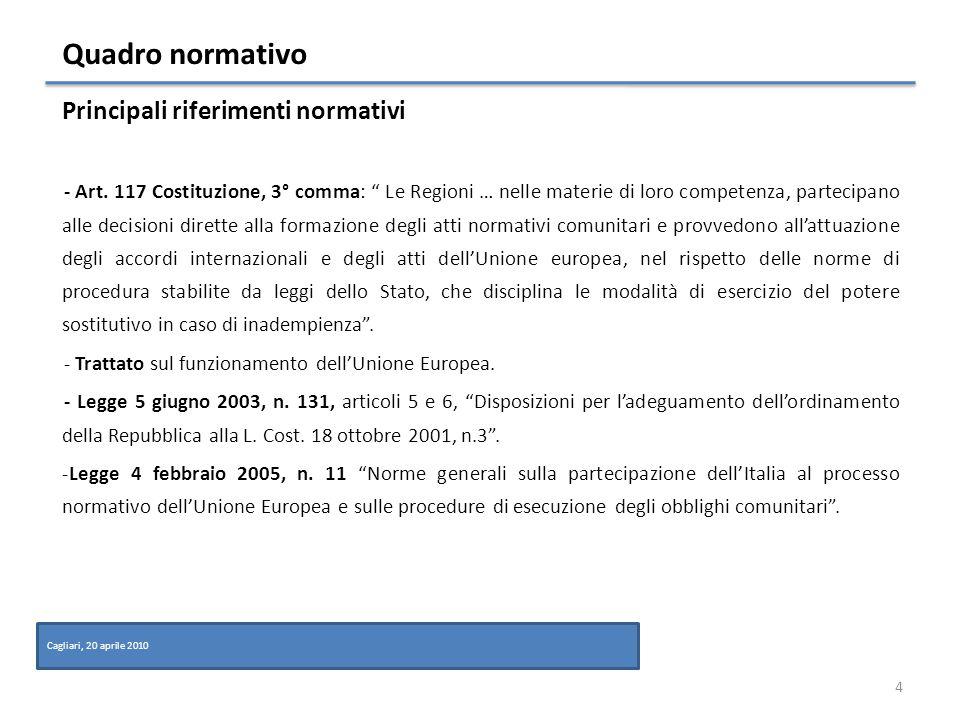 Relazioni con lUnione europea 15 Articolo 18 Cagliari, 20 aprile 2010 Il testo unificato ribadisce la necessità di intrattenere delle relazioni dirette con le istituzioni europee allo scopo di rappresentare con maggiore forza e incisività le questioni di interesse regionale facendo valere le specificità del territorio regionale con particolare riferimento alla condizione di insularità.