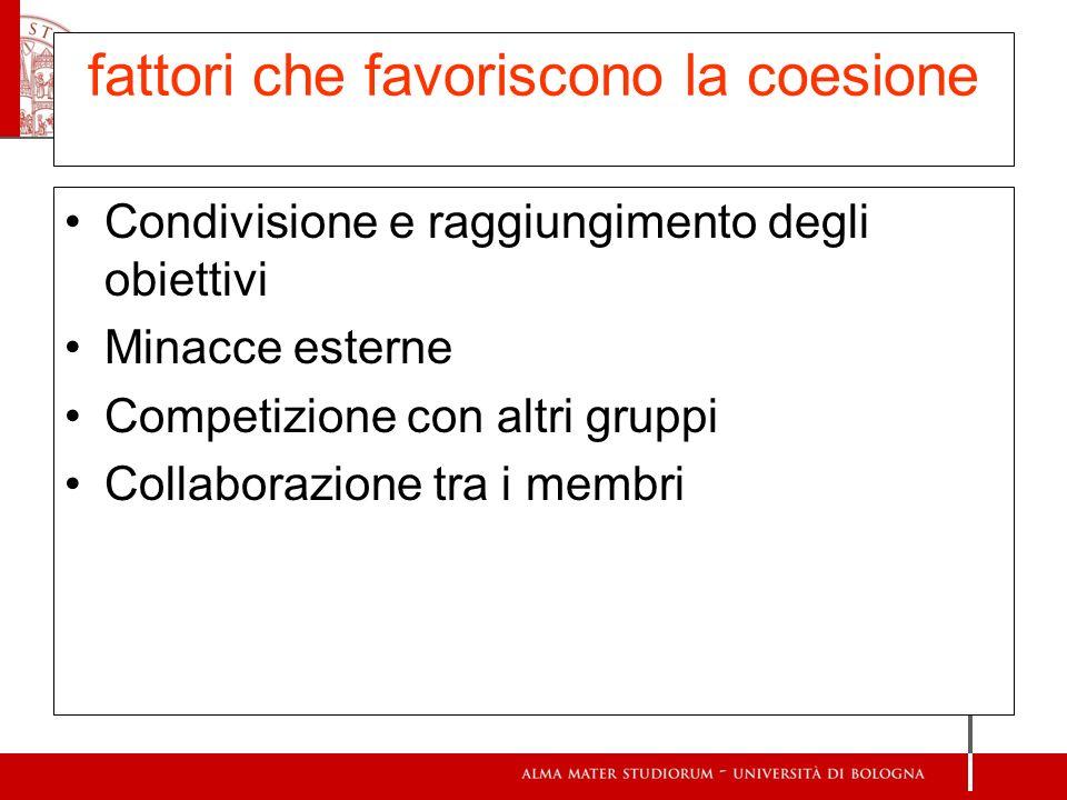 fattori che favoriscono la coesione Condivisione e raggiungimento degli obiettivi Minacce esterne Competizione con altri gruppi Collaborazione tra i m