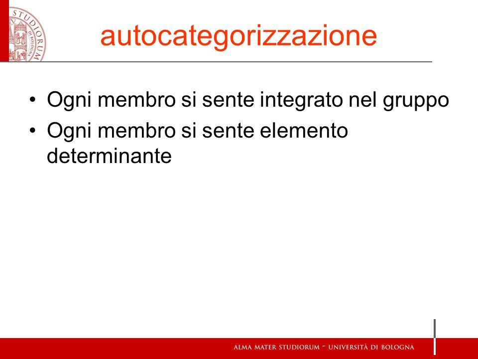 autocategorizzazione Ogni membro si sente integrato nel gruppo Ogni membro si sente elemento determinante