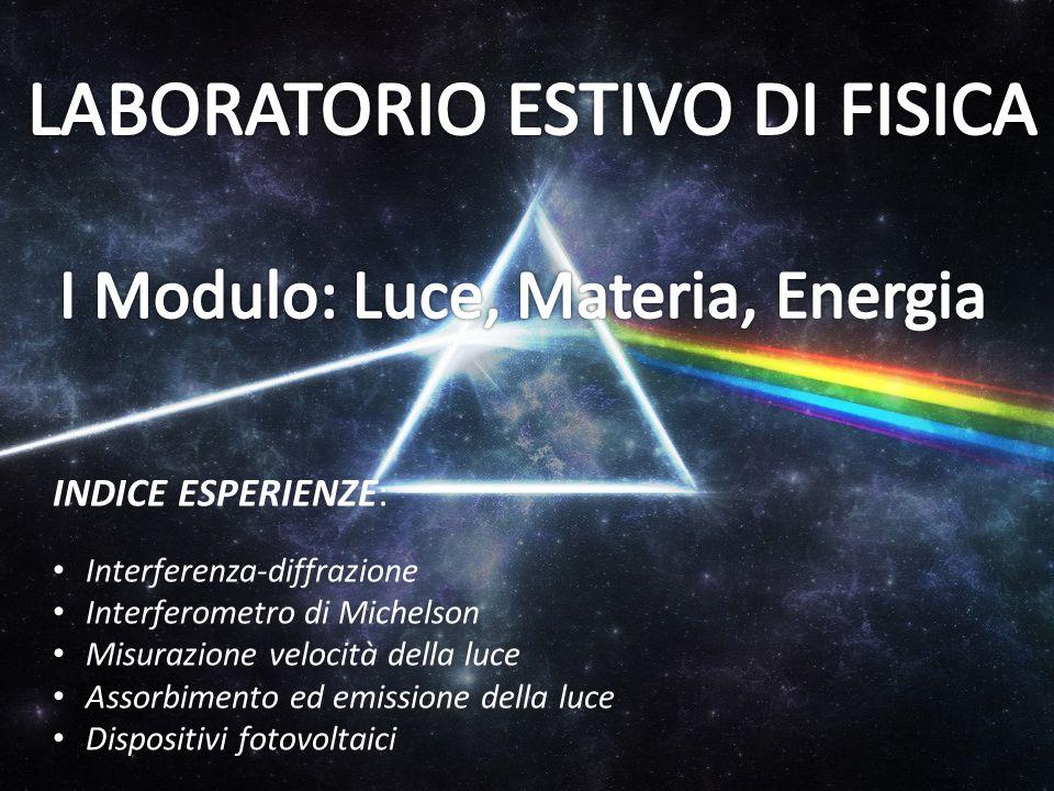 L obiettivo di questa esperienza è lo studio delle figure di interferenza e di diffrazione di un fascio laser che attraversa una fenditura singola o doppia