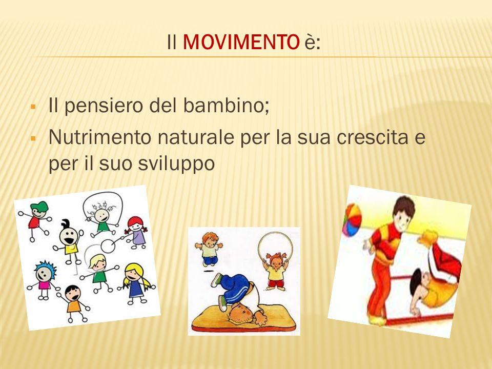 Il MOVIMENTO è: Il pensiero del bambino; Nutrimento naturale per la sua crescita e per il suo sviluppo