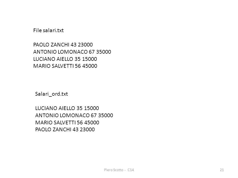 Piero Scotto - C1421 File salari.txt PAOLO ZANCHI 43 23000 ANTONIO LOMONACO 67 35000 LUCIANO AIELLO 35 15000 MARIO SALVETTI 56 45000 Salari_ord.txt LU