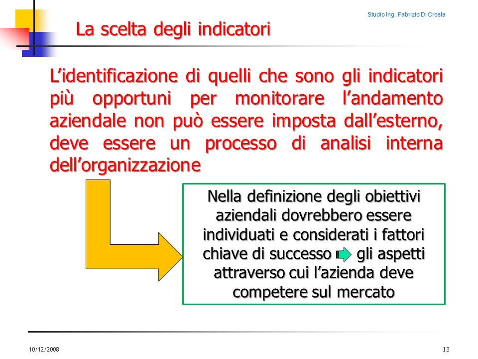 Studio Ing. Fabrizio Di Crosta 10/12/200813 Lidentificazione di quelli che sono gli indicatori più opportuni per monitorare landamento aziendale non p