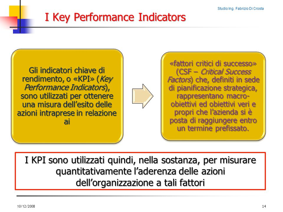 Studio Ing. Fabrizio Di Crosta 10/12/200814 I KPI sono utilizzati quindi, nella sostanza, per misurare quantitativamente laderenza delle azioni dellor