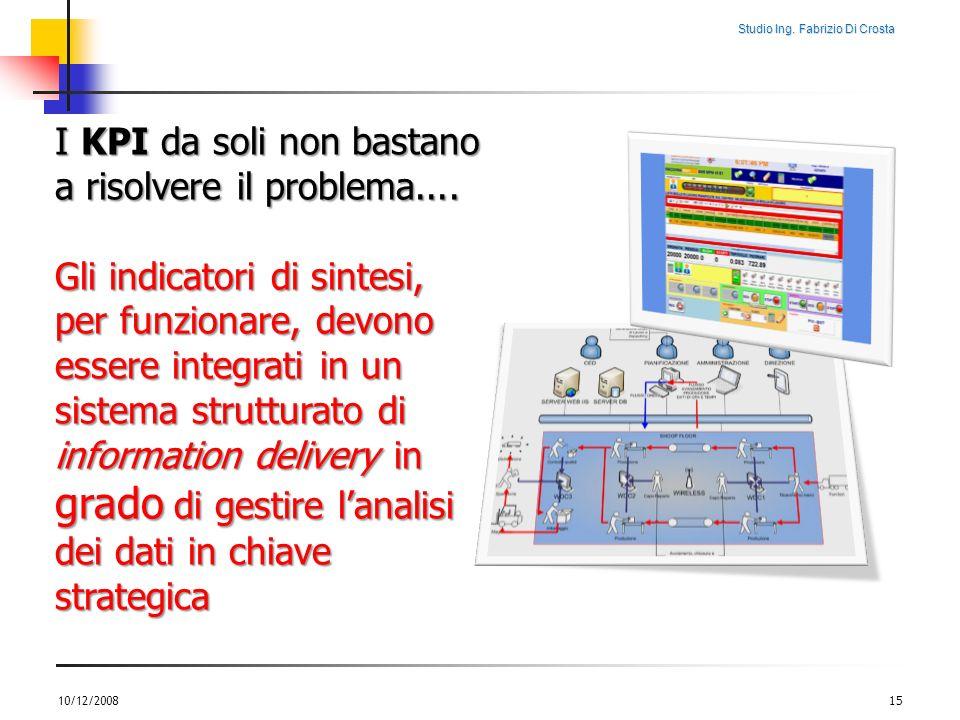 Studio Ing. Fabrizio Di Crosta 10/12/200815 I KPI da soli non bastano a risolvere il problema.... Gli indicatori di sintesi, per funzionare, devono es