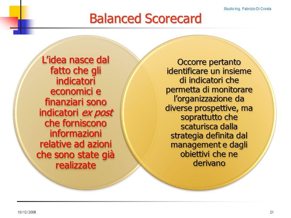 Studio Ing. Fabrizio Di Crosta Lidea nasce dal fatto che gli indicatori economici e finanziari sono indicatori ex post che forniscono informazioni rel