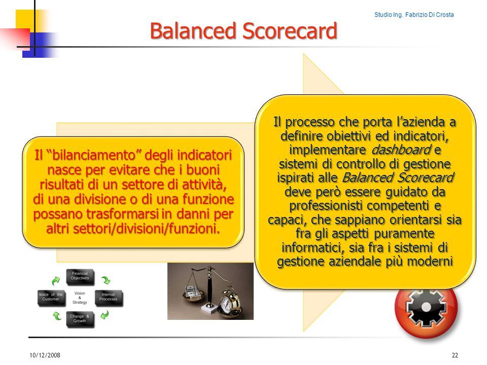 Studio Ing. Fabrizio Di Crosta Il bilanciamento degli indicatori nasce per evitare che i buoni risultati di un settore di attività, di una divisione o