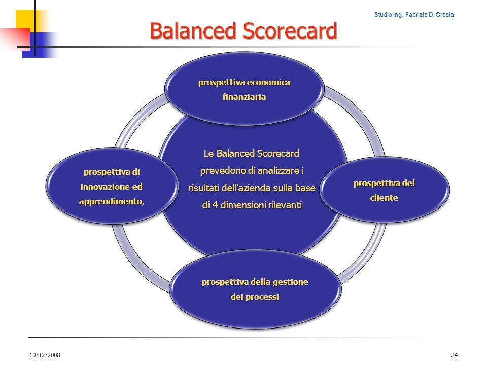 Studio Ing. Fabrizio Di Crosta 10/12/200824 Balanced Scorecard Le Balanced Scorecard prevedono di analizzare i risultati dellazienda sulla base di 4 d