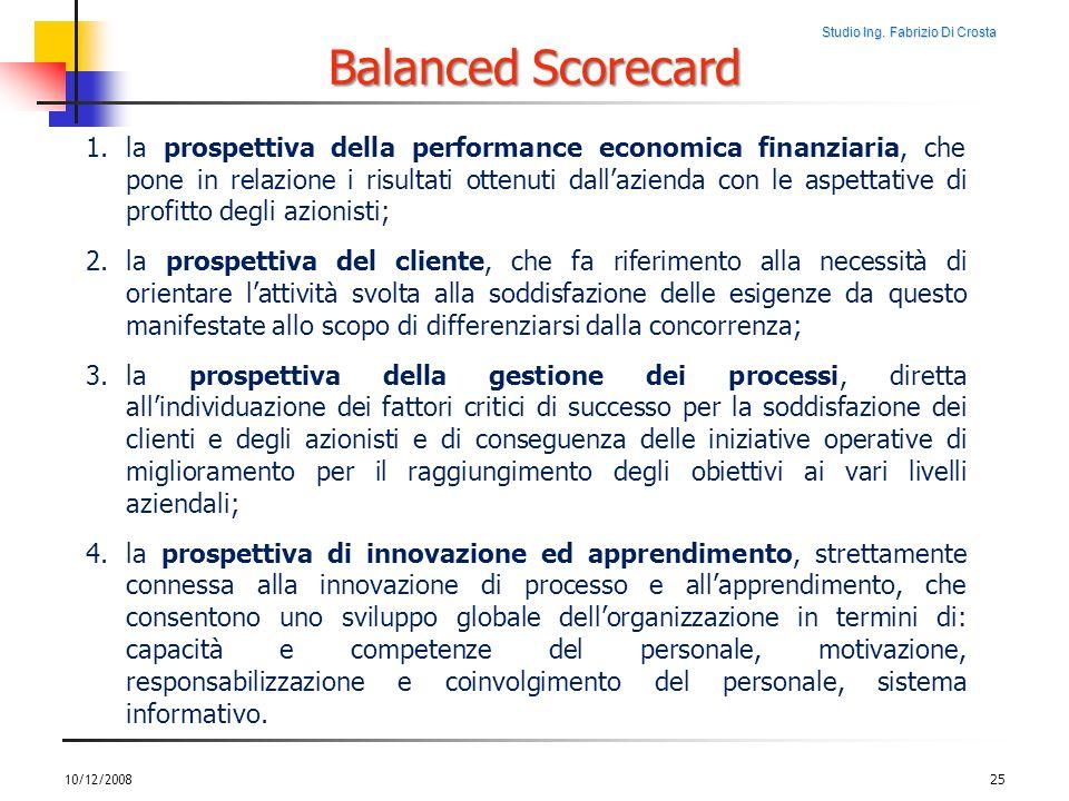 Studio Ing. Fabrizio Di Crosta 10/12/200825 Balanced Scorecard 1.la prospettiva della performance economica finanziaria, che pone in relazione i risul