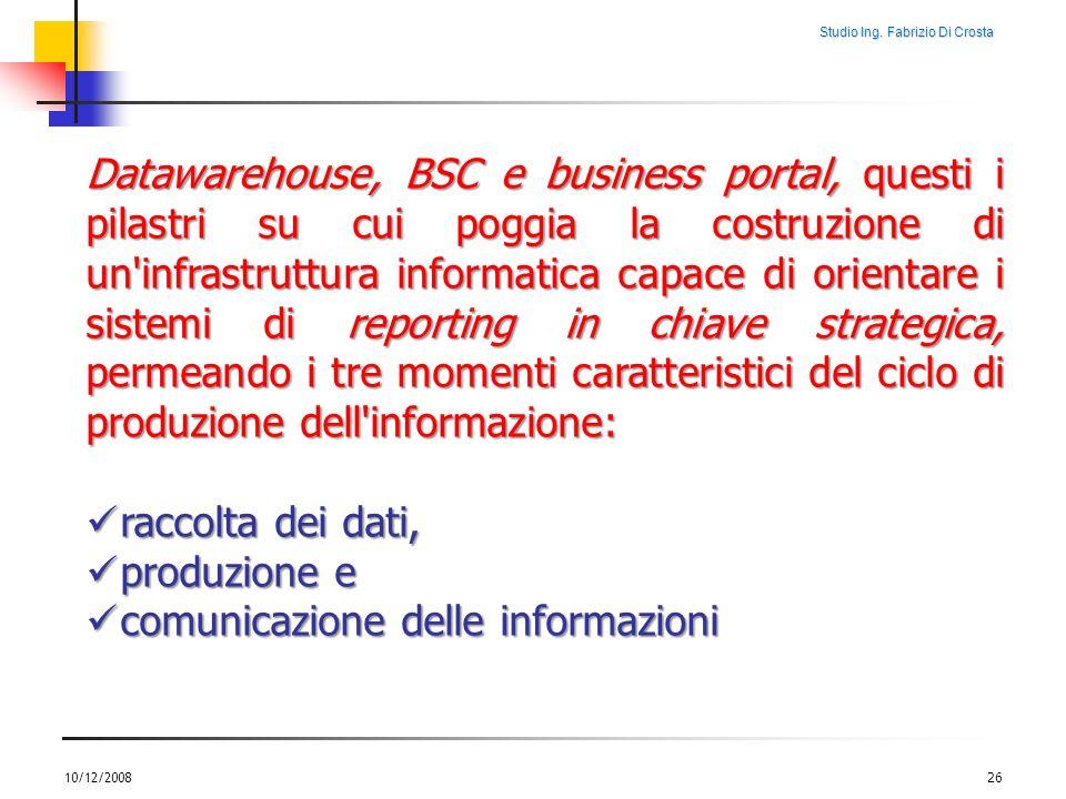 Studio Ing. Fabrizio Di Crosta 10/12/200826 Datawarehouse, BSC e business portal, questi i pilastri su cui poggia la costruzione di un'infrastruttura