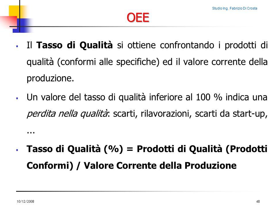 Studio Ing. Fabrizio Di Crosta OEE Il Tasso di Qualità si ottiene confrontando i prodotti di qualità (conformi alle specifiche) ed il valore corrente