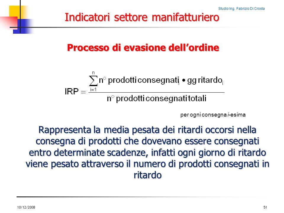 Studio Ing. Fabrizio Di Crosta Indicatori settore manifatturiero 10/12/200851 Processo di evasione dellordine Rappresenta la media pesata dei ritardi