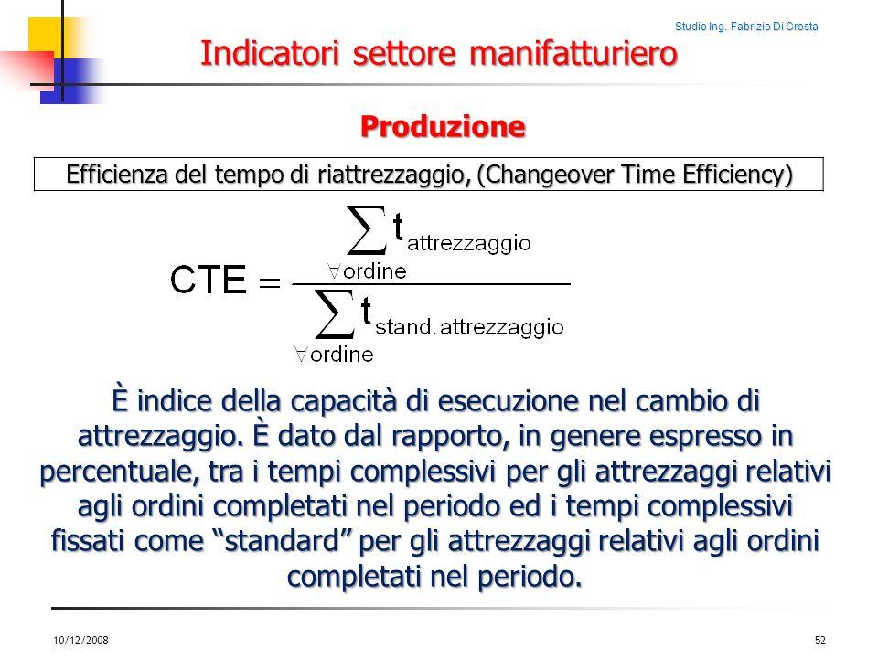 Studio Ing. Fabrizio Di Crosta Indicatori settore manifatturiero 10/12/200852 Produzione È indice della capacità di esecuzione nel cambio di attrezzag