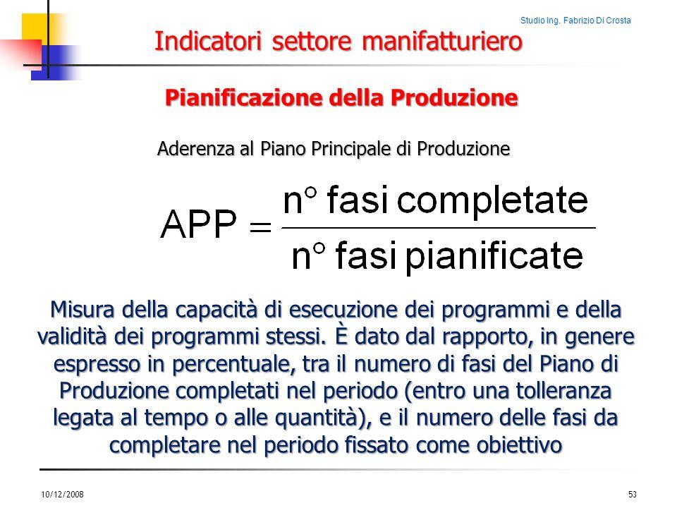 Studio Ing. Fabrizio Di Crosta Indicatori settore manifatturiero 10/12/200853 Pianificazione della Produzione Misura della capacità di esecuzione dei