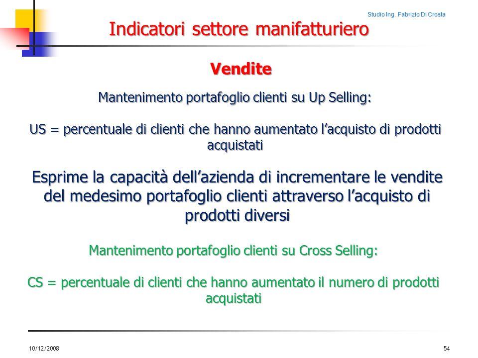 Studio Ing. Fabrizio Di Crosta Indicatori settore manifatturiero 10/12/200854 Vendite Esprime la capacità dellazienda di incrementare le vendite del m