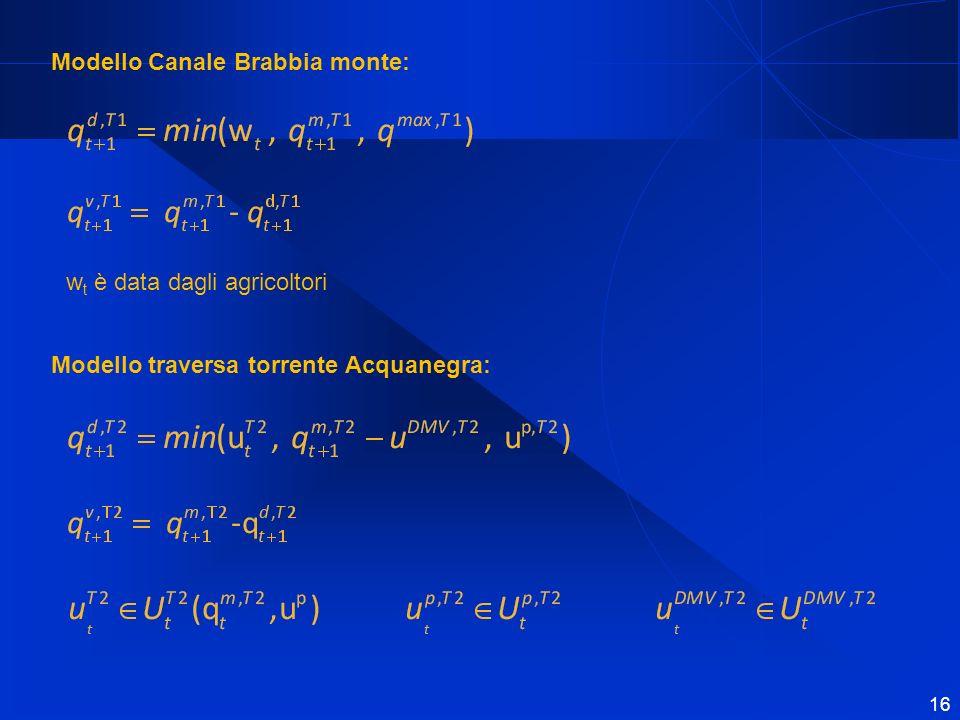 Modello Canale Brabbia monte: Modello traversa torrente Acquanegra: w t è data dagli agricoltori 16