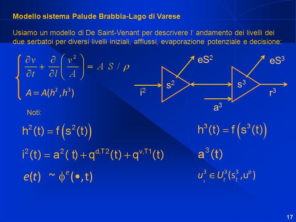 17 Modello sistema Palude Brabbia-Lago di Varese Usiamo un modello di De Saint-Venant per descrivere l andamento dei livelli dei due serbatoi per diversi livelli iniziali, afflussi, evaporazione potenziale e decisione: Noti: s2s2 s3s3 eS 2 eS 3 i2i2 a3a3 r3r3