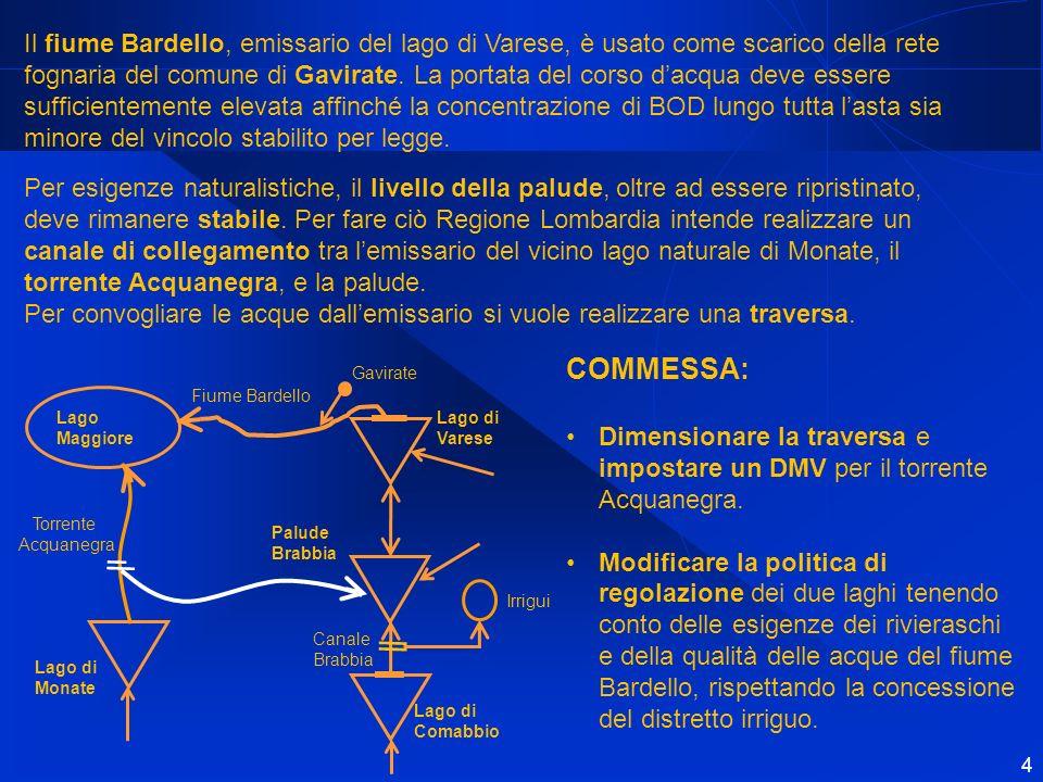 4 Lago Maggiore Lago di Monate Lago di Varese Lago di Comabbio Palude Brabbia Canale Brabbia Torrente Acquanegra Fiume Bardello Irrigui Gavirate Il fiume Bardello, emissario del lago di Varese, è usato come scarico della rete fognaria del comune di Gavirate.