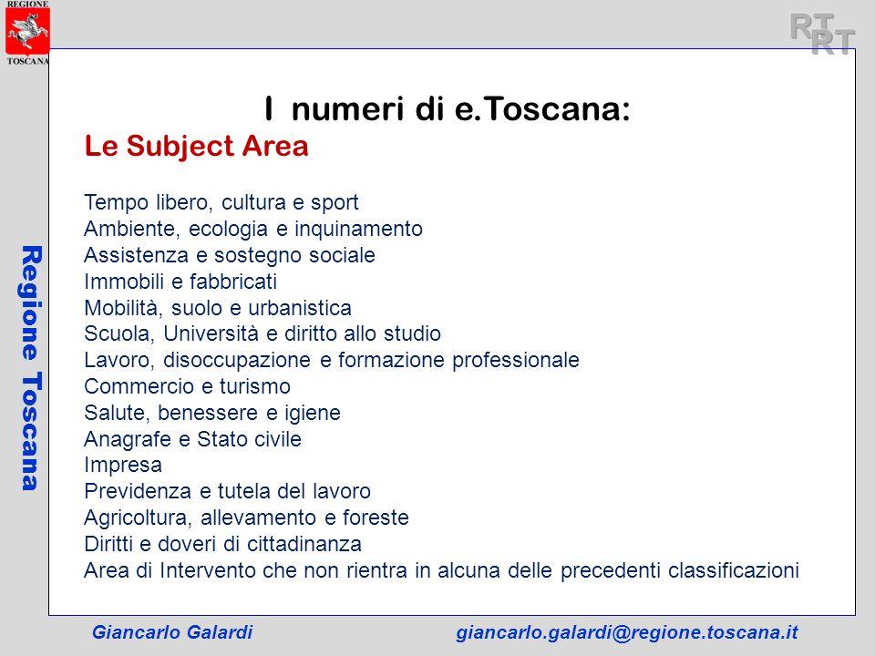 Giancarlo Galardigiancarlo.galardi@regione.toscana.it Regione Toscana I numeri di e.Toscana: Le Subject Area Tempo libero, cultura e sport Ambiente, e