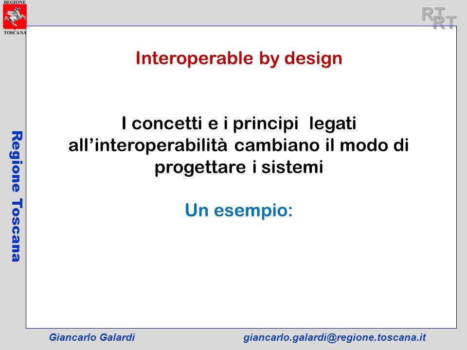 Giancarlo Galardigiancarlo.galardi@regione.toscana.it Regione Toscana Interoperable by design I concetti e i principi legati allinteroperabilità cambi