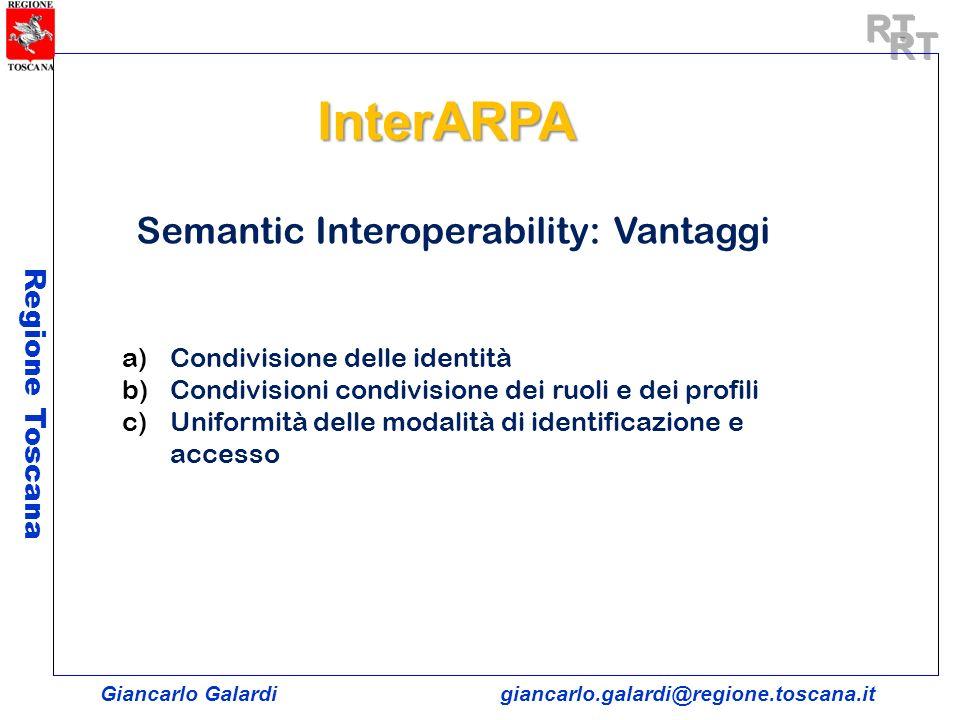 Giancarlo Galardigiancarlo.galardi@regione.toscana.it Regione Toscana Semantic Interoperability: Vantaggi a)Condivisione delle identità b)Condivisioni