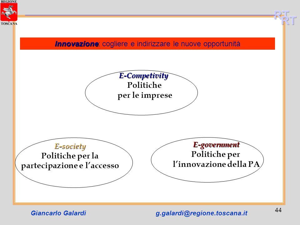 44 Giancarlo Galardig.galardi@regione.toscana.it E-society Politiche per la partecipazione e laccesso E-government Politiche per linnovazione della PA
